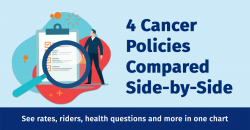 Compare Cancer Policies