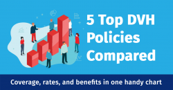 Compare Dental, Vision, and Hearing Policies