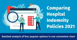 Compare Hospital Indemnity Policies 2021
